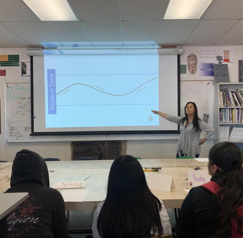 Training human trafficking trauma resilience wellness trauma informed
